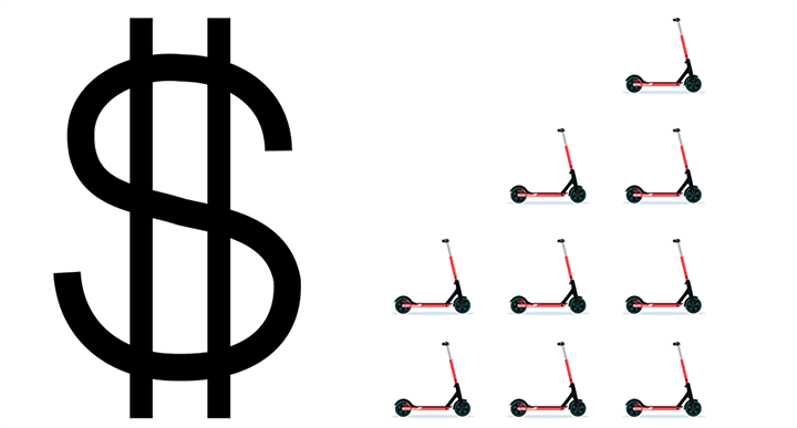Joyride Scooter Share Profits and Revenue